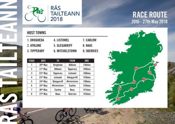 Rás Tailteann 2018 race route